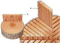 Распил древесины и сортировка
